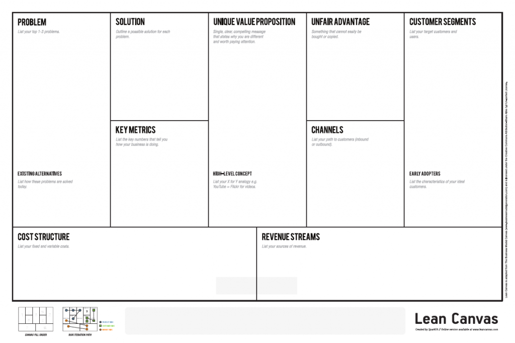 Lean Canvas by Ash Maurya